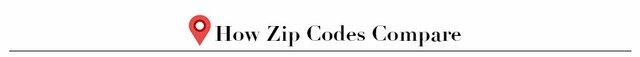 Titles_zipcodes2.jpg.jpe