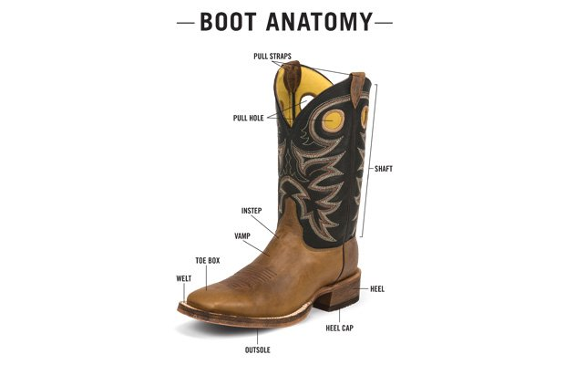 Boot Anatomy.jpg.jpe