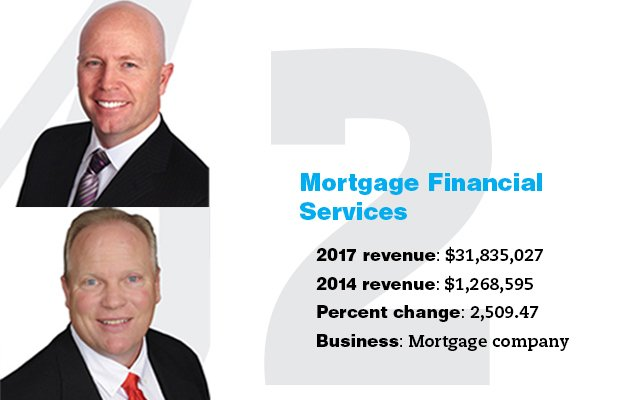 MachUp-MortgageFinancialServices.jpg.jpe