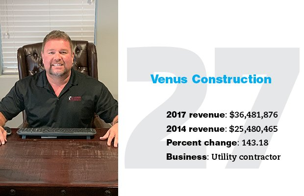 MachUp-VenusConstruction.jpg.jpe